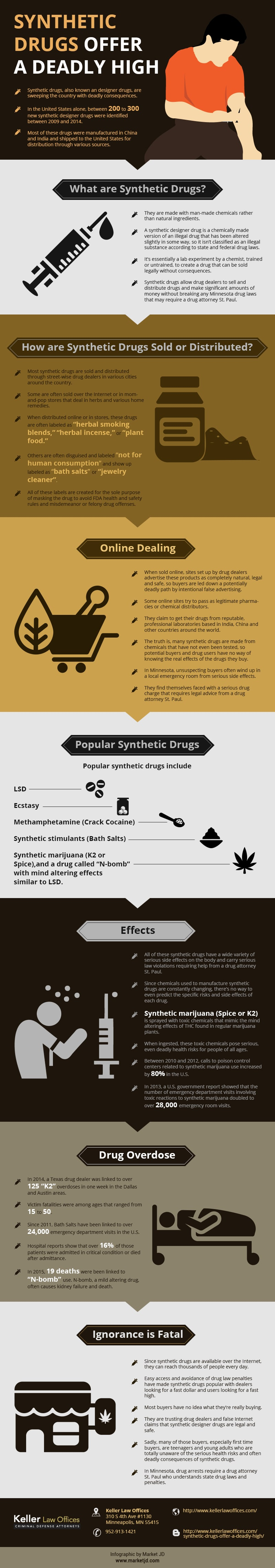 SYNTHETIC DRUGS_drug attorney st. paul