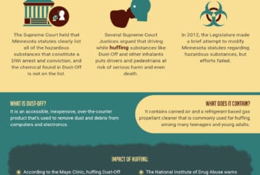 Huffing Certain Substances May Not Be Enough for a DWI Conviction [infographic]