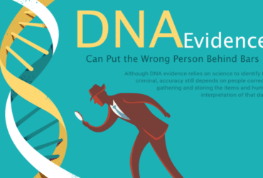 DNA Evidence Can Put the Wrong Person Behind Bars [infographic]