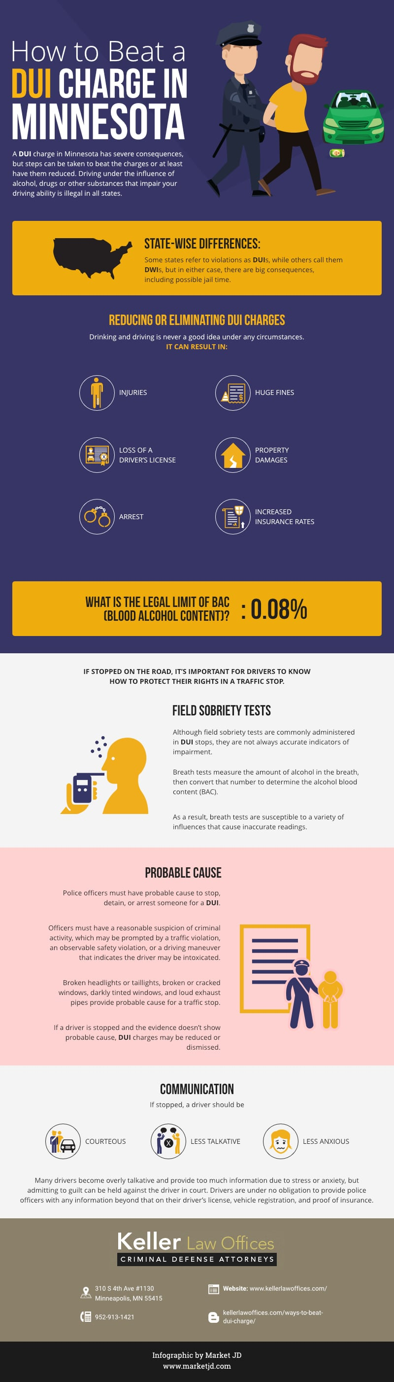 infographic-How to Beat a DUI Charge in Minnesota