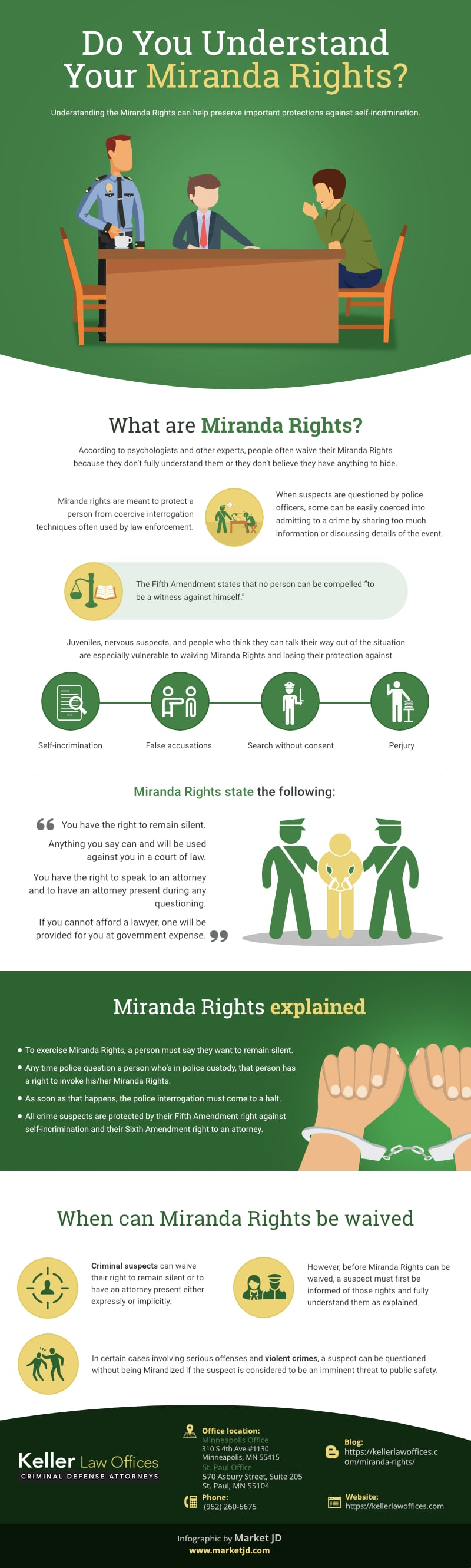 Do You Understand Your Miranda Rights (1)