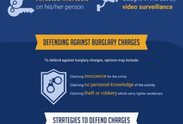The Right Defense Strategy Can Make Burglary Charges Vanish [infographic]